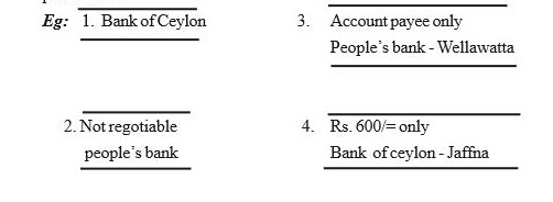 types of endorsement of cheque